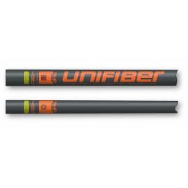 UNIFIBER ELITE C100 SDM